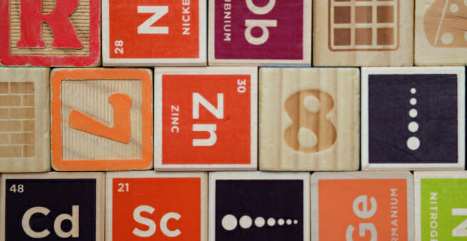elements of motivation image shows periodic table of elements